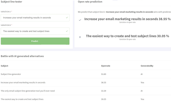 Free A B Testing tool for Email Subject, Body Content to Predict Open Rate