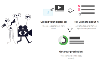 Free Ads Benchmarking Tool to Get Ad Predictions using AI: Zappi