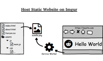 How to Host Static Site on Imgur for Free